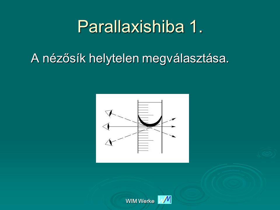 Parallaxishiba 1. A nézősík helytelen megválasztása. WIM Werke