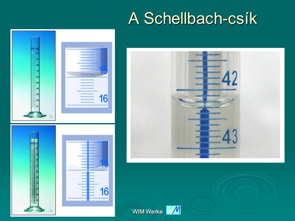 A Schellbach-csík WIM Werke
