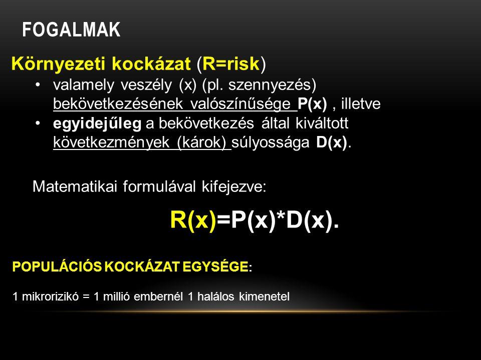 R(x)=P(x)*D(x). FOGALMAK Környezeti kockázat (R=risk)