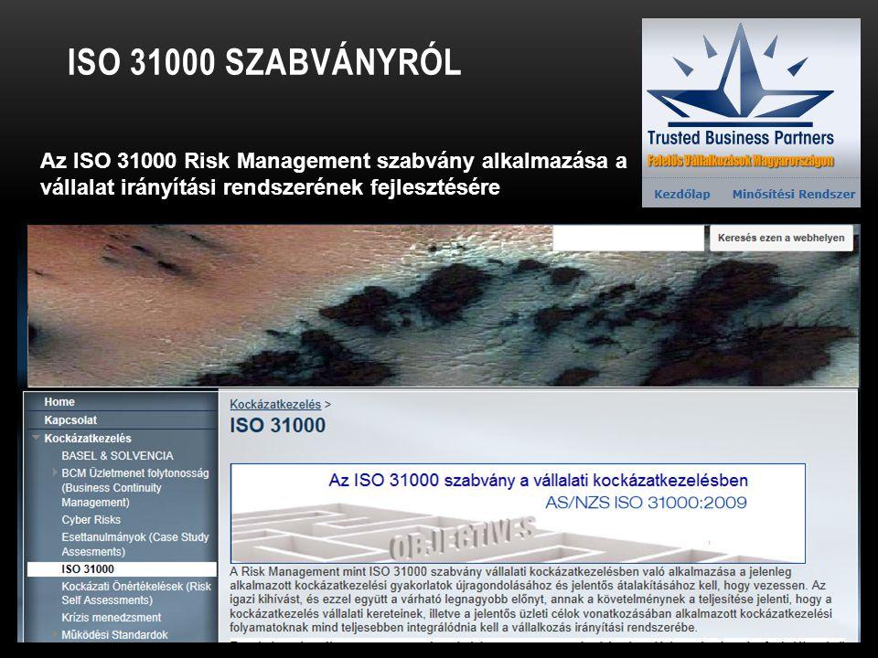 ISO 31000 szabványról Az ISO 31000 Risk Management szabvány alkalmazása a vállalat irányítási rendszerének fejlesztésére.