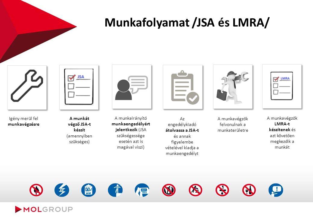 A JSA és az LMRA alkalmazásának előnye