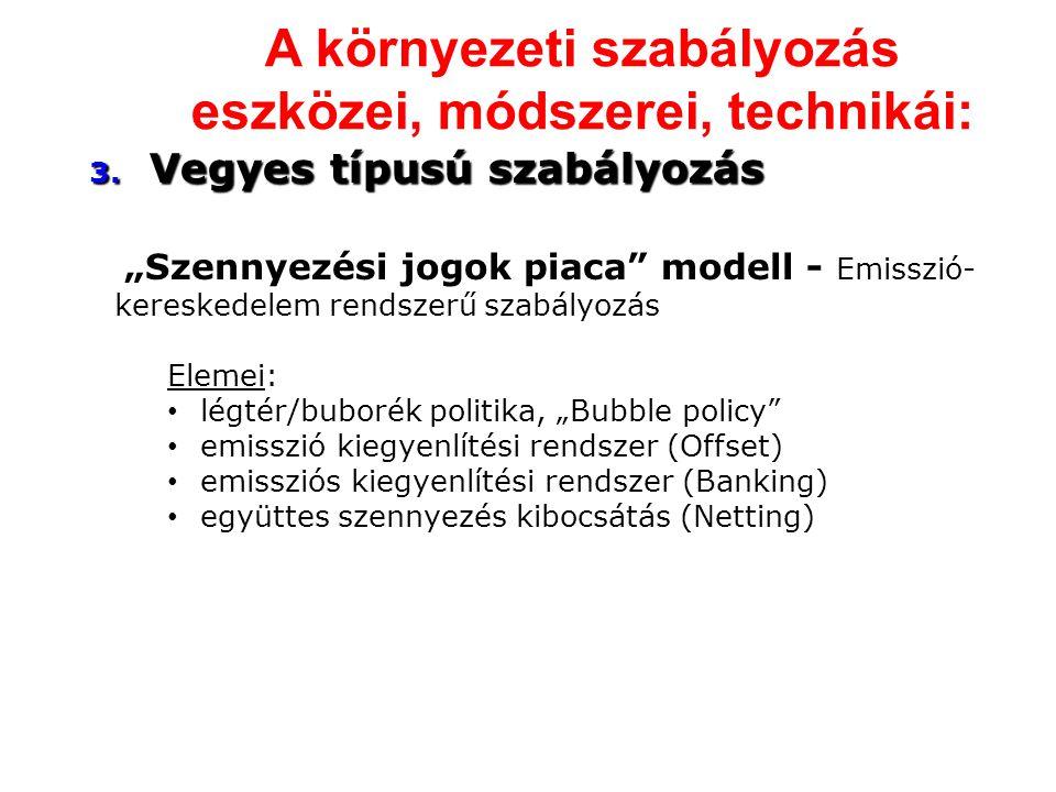 A környezeti szabályozás eszközei, módszerei, technikái:
