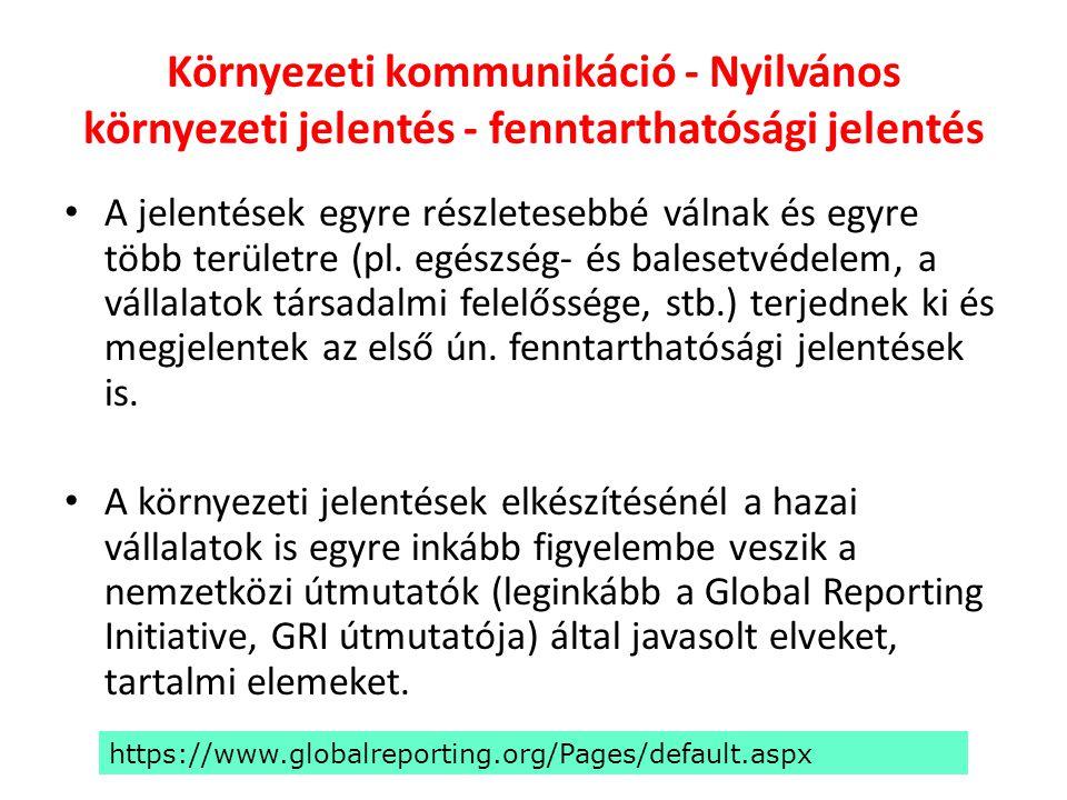 Környezeti kommunikáció - Nyilvános környezeti jelentés - fenntarthatósági jelentés