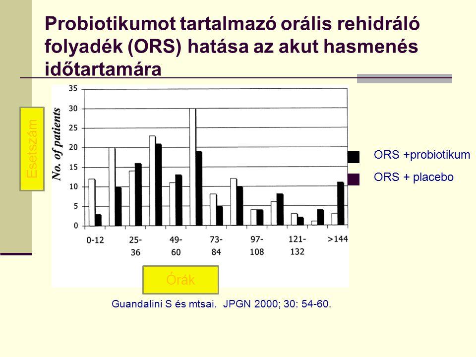 Probiotikumot tartalmazó orális rehidráló folyadék (ORS) hatása az akut hasmenés időtartamára