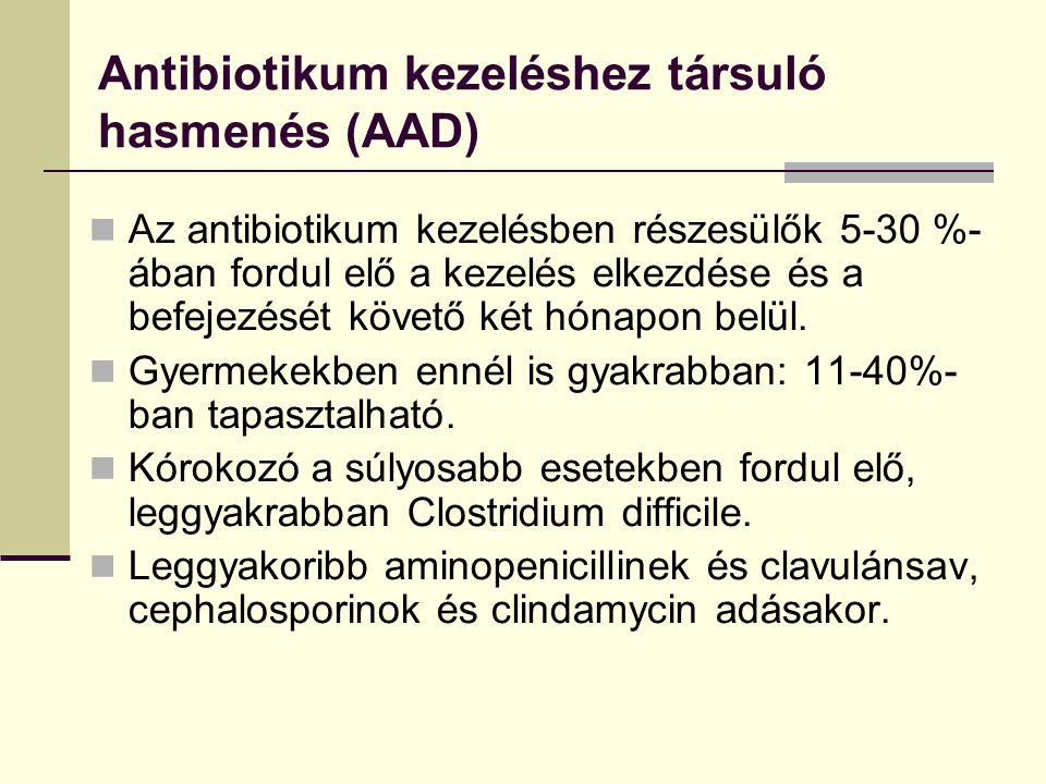 Antibiotikum kezeléshez társuló hasmenés (AAD)