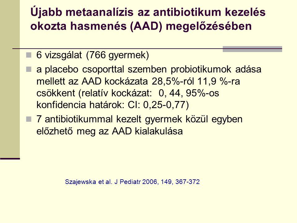 Újabb metaanalízis az antibiotikum kezelés okozta hasmenés (AAD) megelőzésében