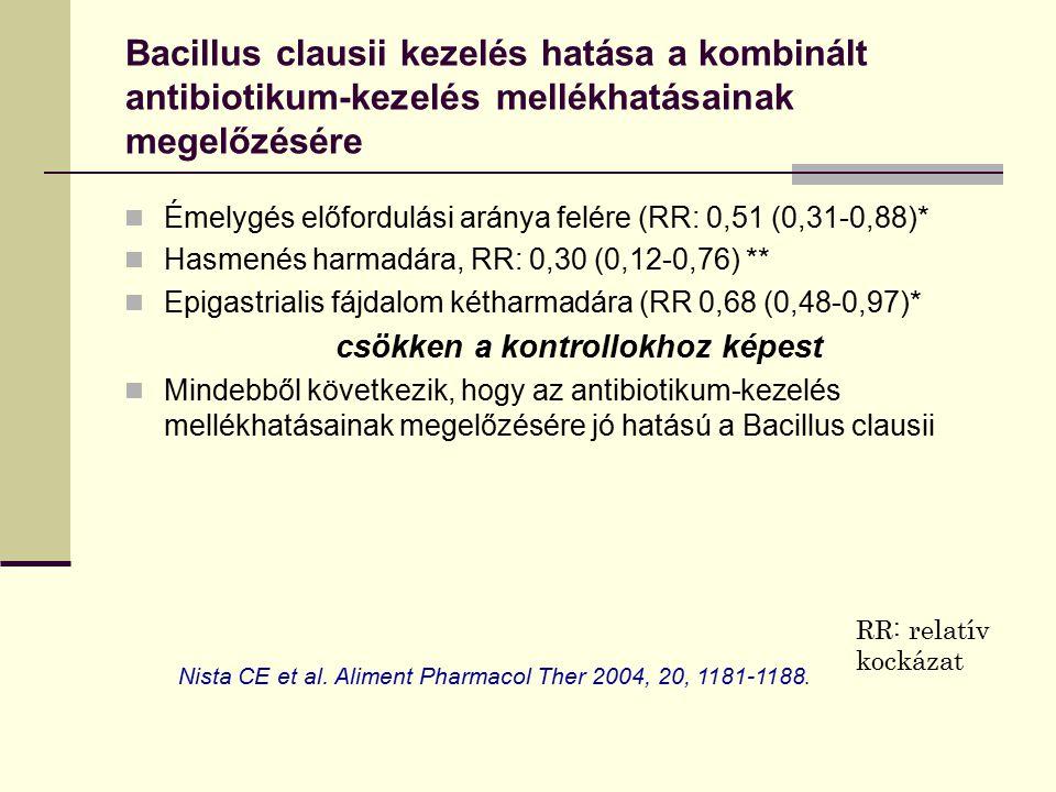 Bacillus clausii kezelés hatása a kombinált antibiotikum-kezelés mellékhatásainak megelőzésére