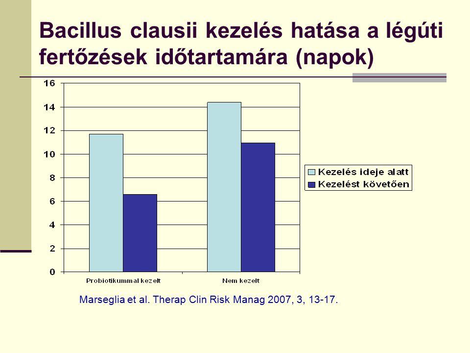 Bacillus clausii kezelés hatása a légúti fertőzések időtartamára (napok)