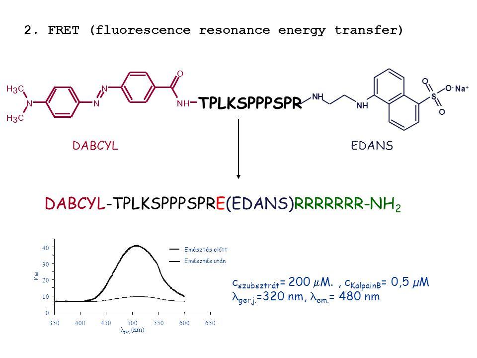 DABCYL-TPLKSPPPSPRE(EDANS)RRRRRRR-NH2