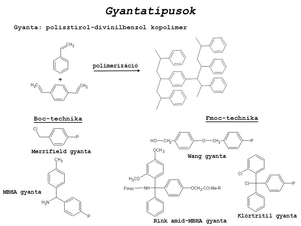 Gyantatípusok Gyanta: polisztirol-divinilbenzol kopolimer +