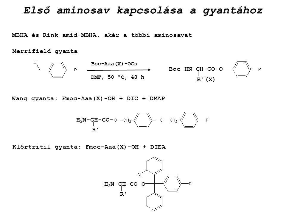Első aminosav kapcsolása a gyantához