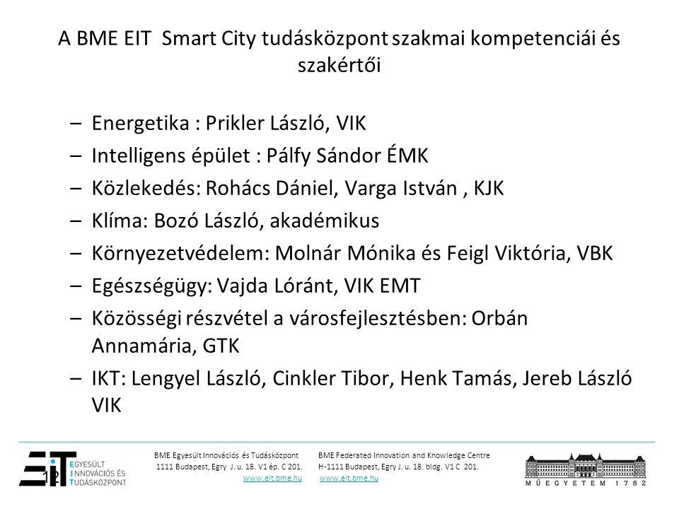 A BME EIT Smart City tudásközpont szakmai kompetenciái és szakértői