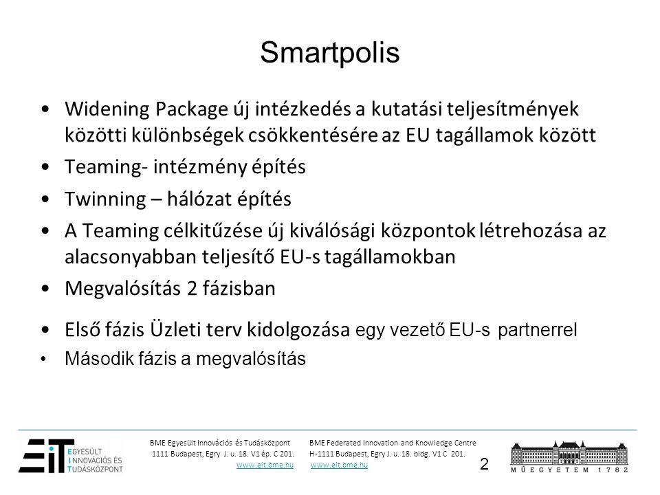 Smartpolis Widening Package új intézkedés a kutatási teljesítmények közötti különbségek csökkentésére az EU tagállamok között.