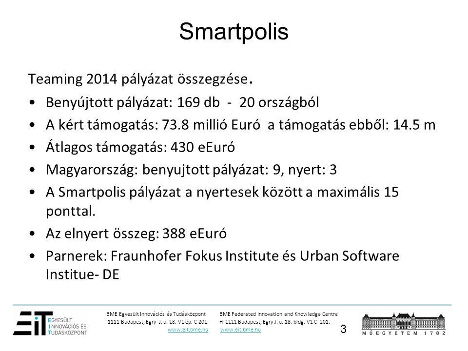 Smartpolis Teaming 2014 pályázat összegzése.