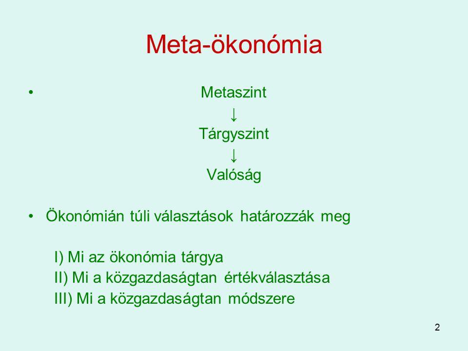 Meta-ökonómia Metaszint ↓ Tárgyszint Valóság