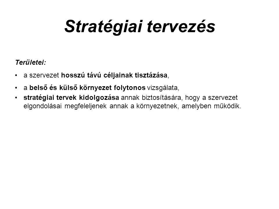 Stratégiai tervezés Területei: