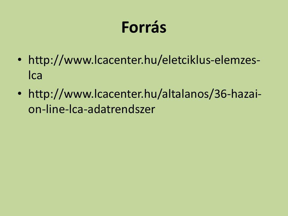 Forrás http://www.lcacenter.hu/eletciklus-elemzes-lca