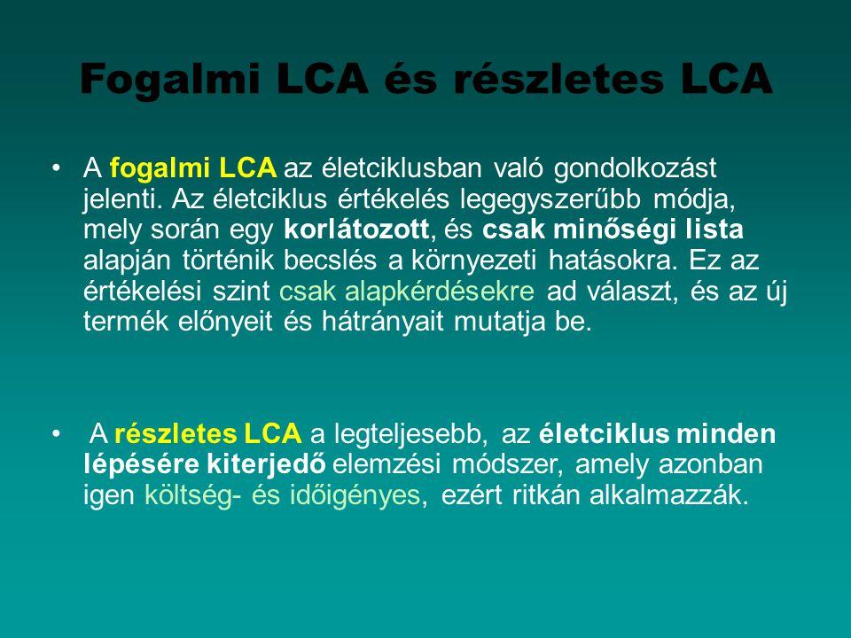 Fogalmi LCA és részletes LCA