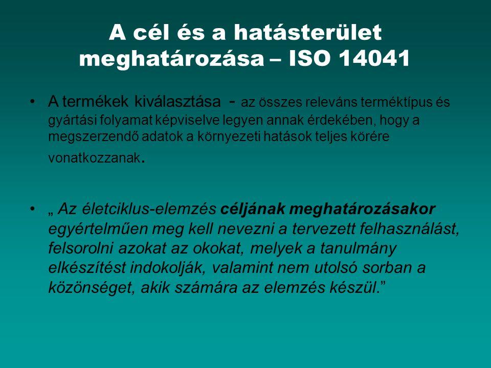 A cél és a hatásterület meghatározása – ISO 14041