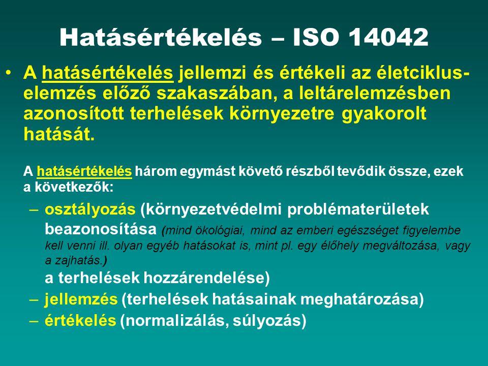 Hatásértékelés – ISO 14042