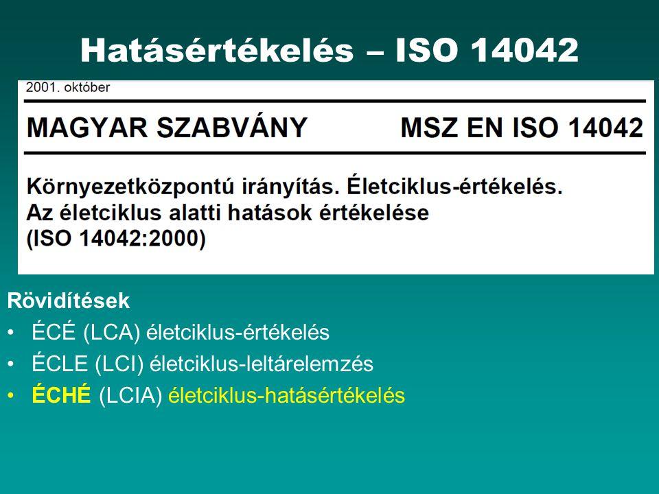 Hatásértékelés – ISO 14042 Rövidítések ÉCÉ (LCA) életciklus-értékelés