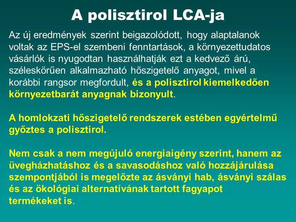 A polisztirol LCA-ja