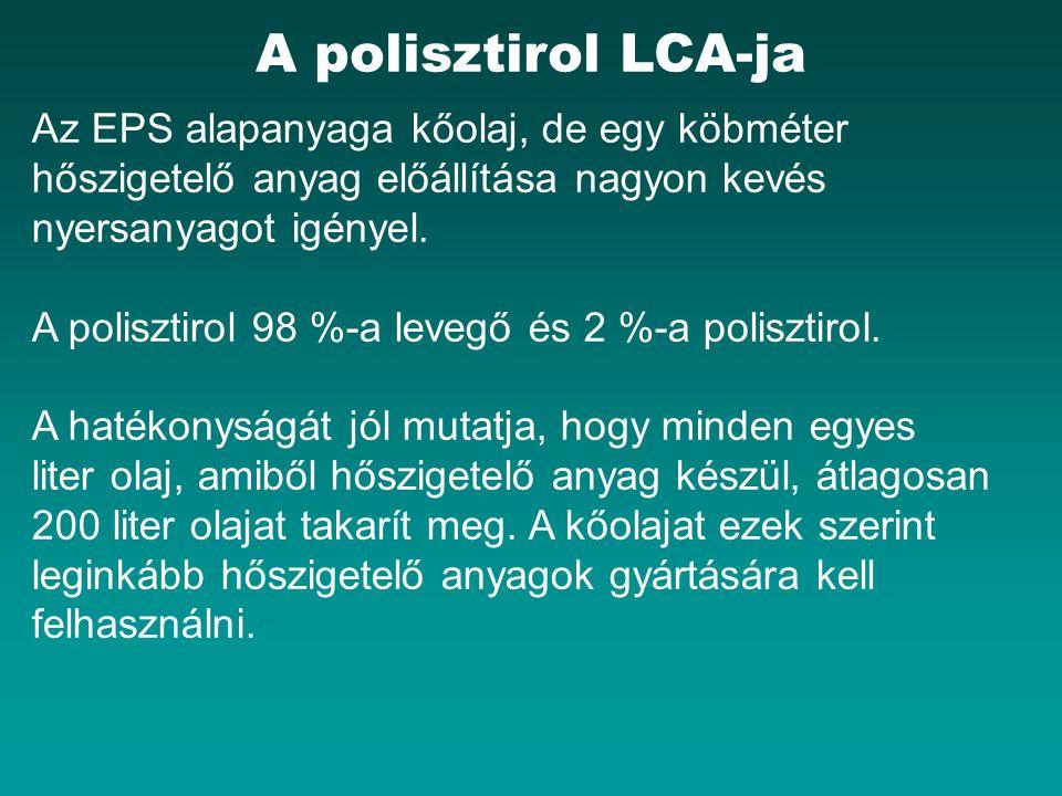 A polisztirol LCA-ja Az EPS alapanyaga kőolaj, de egy köbméter hőszigetelő anyag előállítása nagyon kevés nyersanyagot igényel.