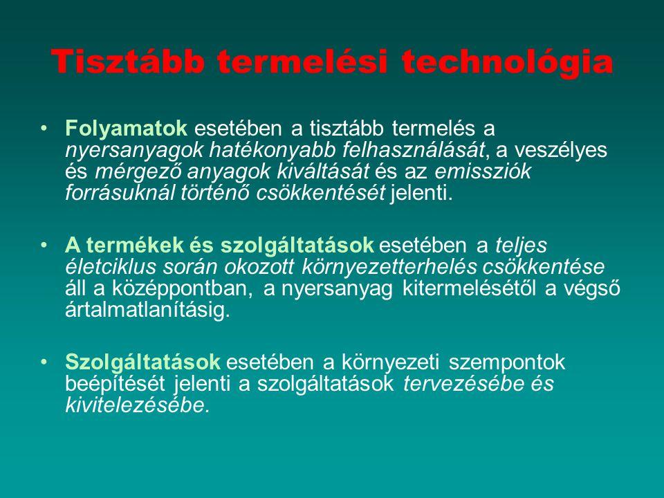 Tisztább termelési technológia