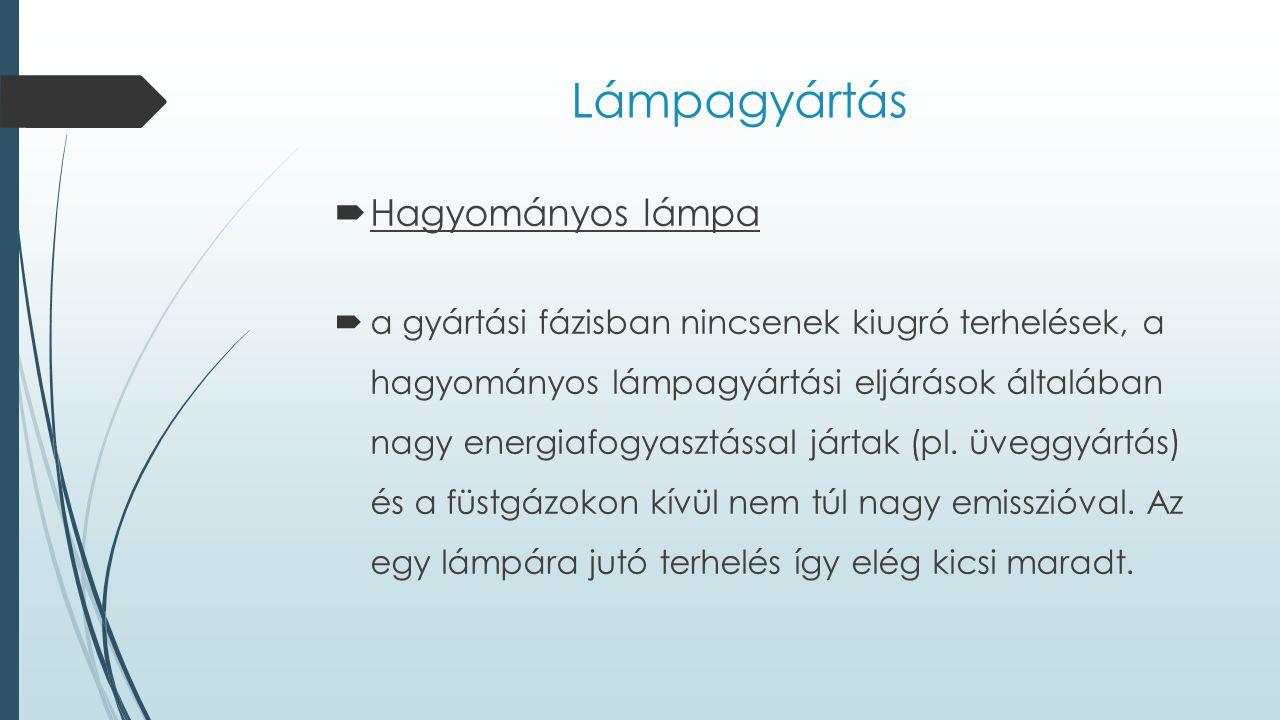 Lámpagyártás Hagyományos lámpa