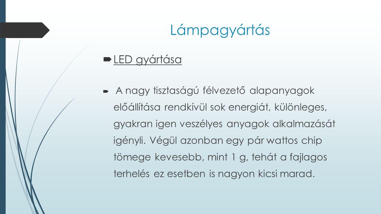 Lámpagyártás LED gyártása