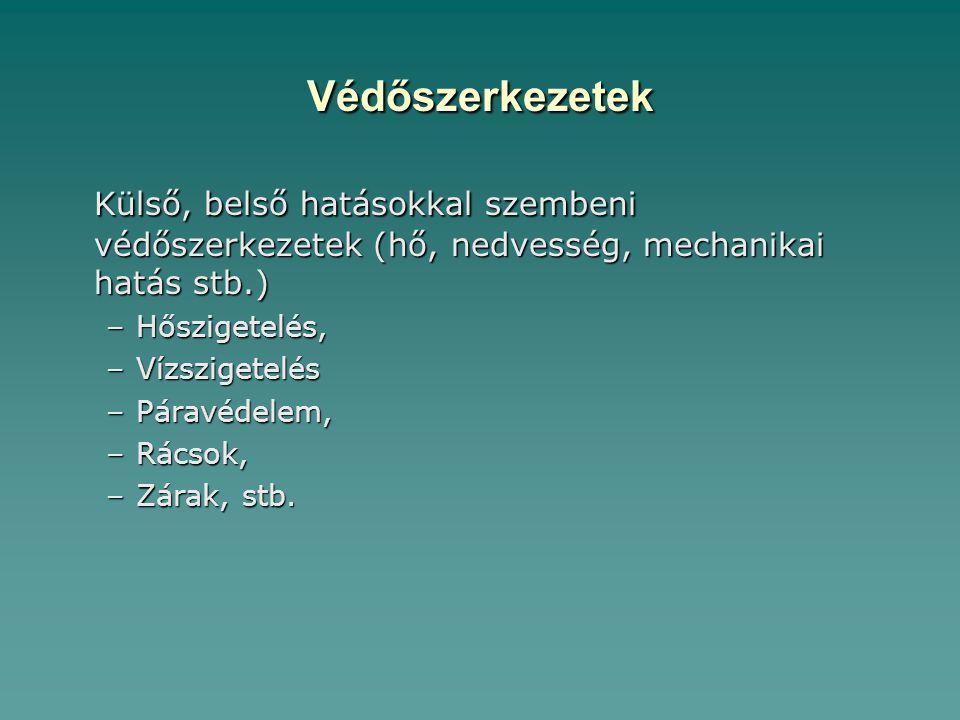 Védőszerkezetek Külső, belső hatásokkal szembeni védőszerkezetek (hő, nedvesség, mechanikai hatás stb.)