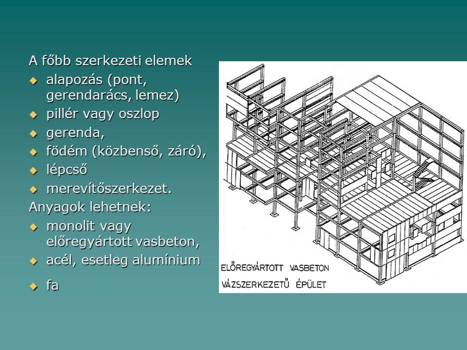 A főbb szerkezeti elemek