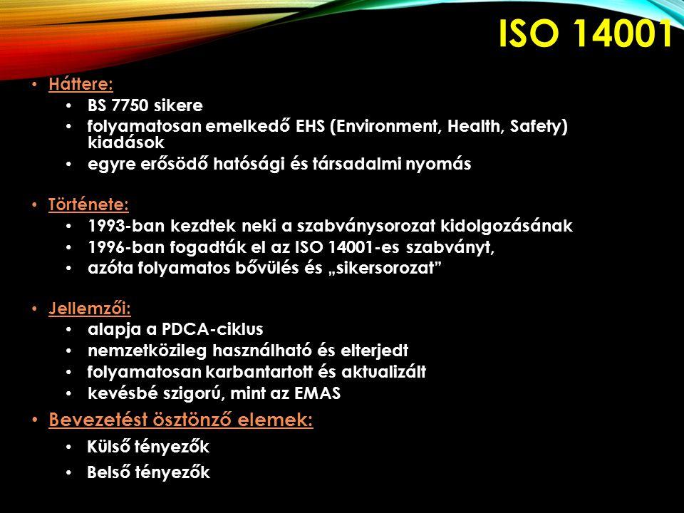 ISO 14001 Bevezetést ösztönző elemek: Háttere: BS 7750 sikere