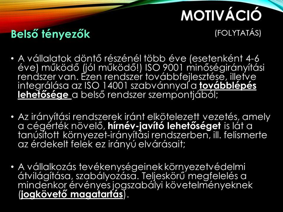 Motiváció (folytatás)