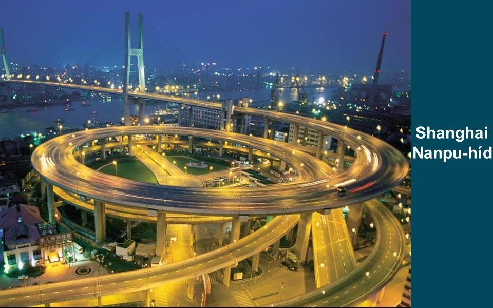 Shanghai Nanpu-híd