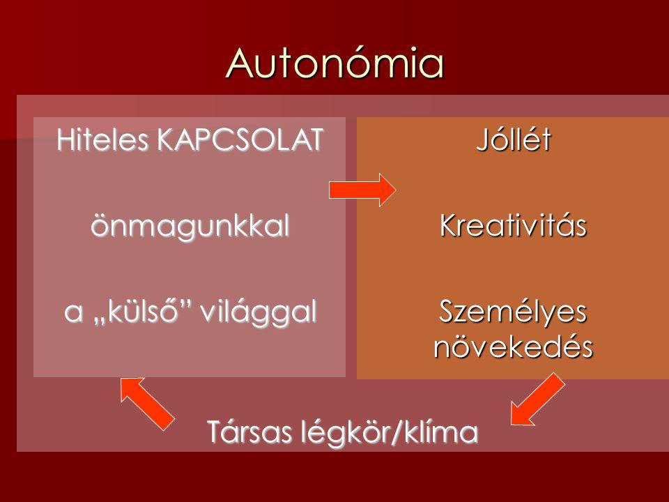 Autonómia Társas légkör/klíma Hiteles KAPCSOLAT önmagunkkal