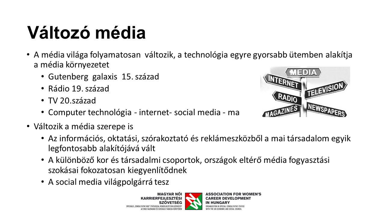 Változó média A média világa folyamatosan változik, a technológia egyre gyorsabb ütemben alakítja a média környezetet.