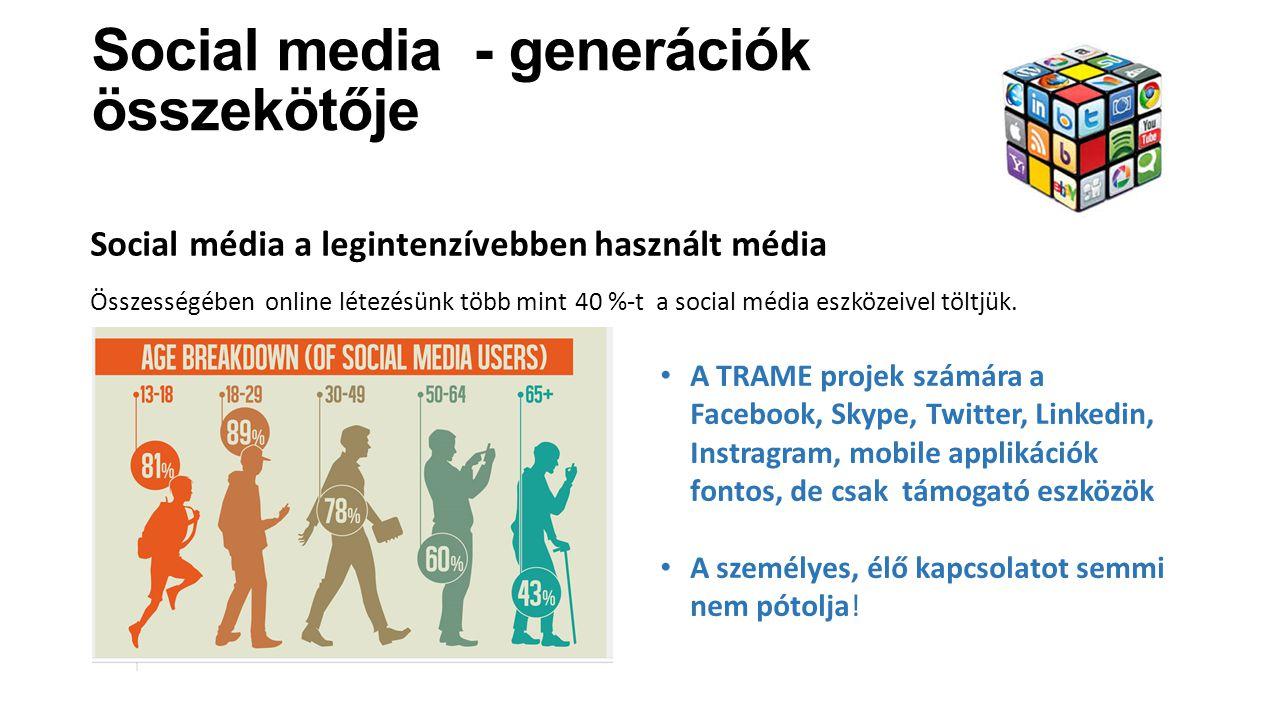 Social media - generációk összekötője