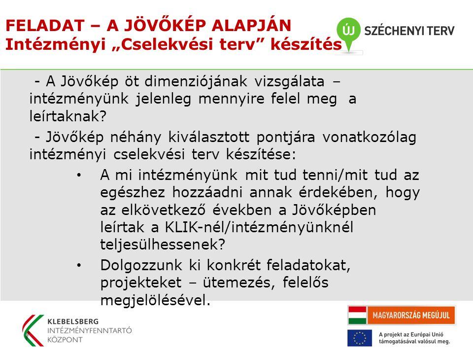 """FELADAT – A JÖVŐKÉP ALAPJÁN Intézményi """"Cselekvési terv készítés"""