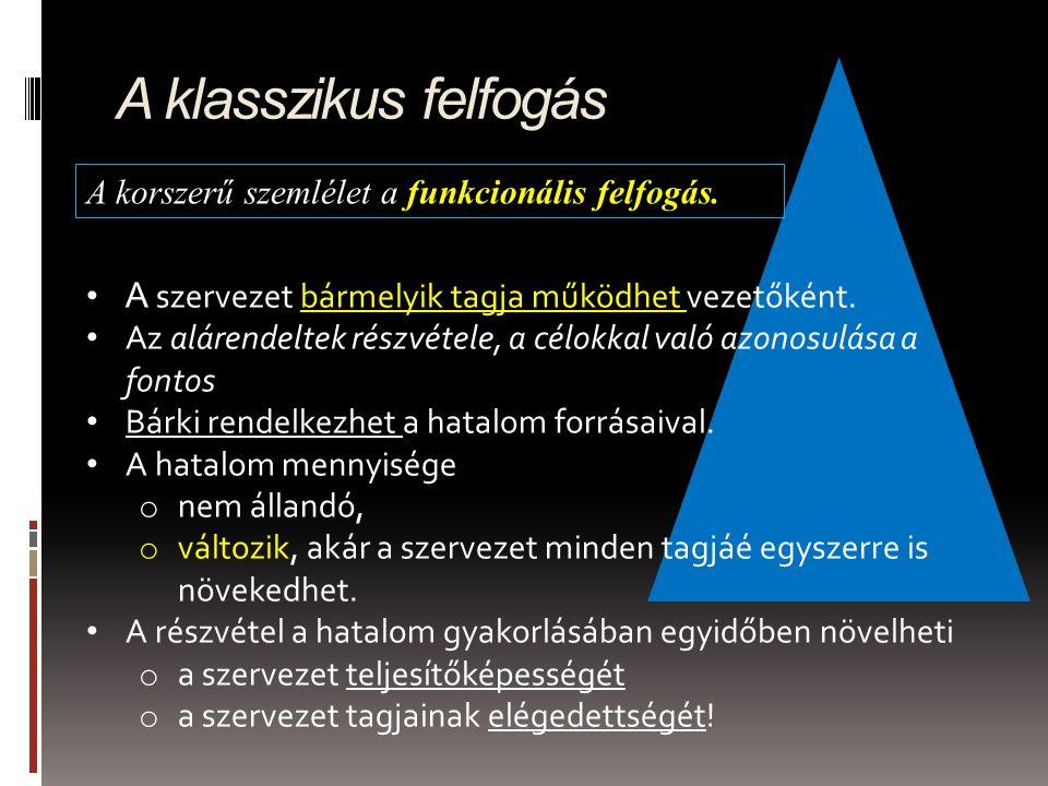 A klasszikus felfogás A korszerű szemlélet a funkcionális felfogás.