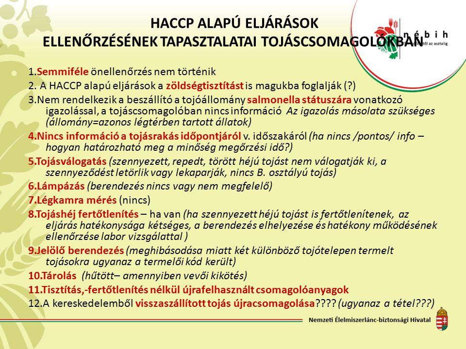 HACCP ALAPÚ ELJÁRÁSOK ELLENŐRZÉSÉNEK TAPASZTALATAI TOJÁSCSOMAGOLÓKBAN