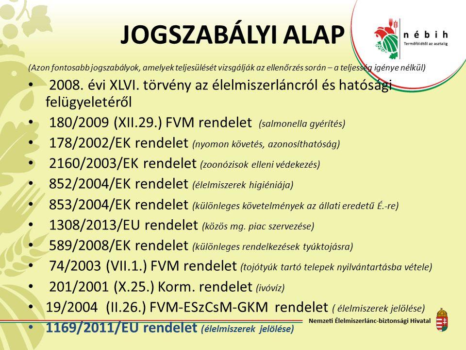 JOGSZABÁLYI ALAP (Azon fontosabb jogszabályok, amelyek teljesülését vizsgálják az ellenőrzés során – a teljesség igénye nélkül)