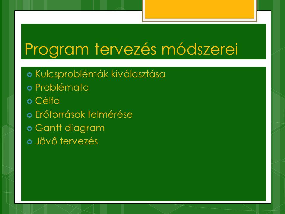 Program tervezés módszerei