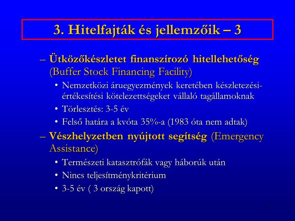 3. Hitelfajták és jellemzőik – 3
