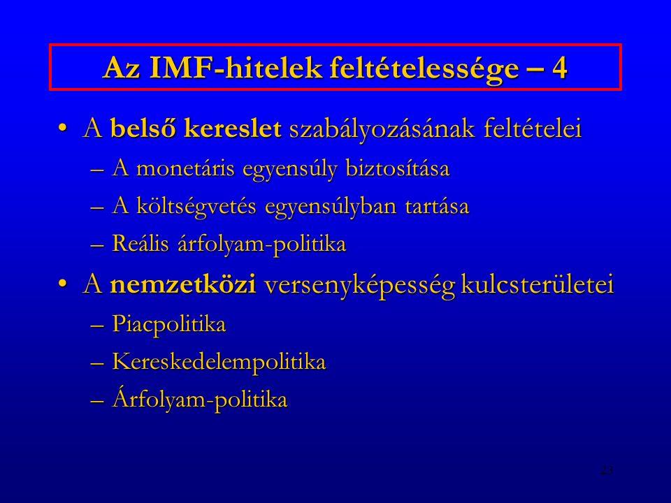 Az IMF-hitelek feltételessége – 4
