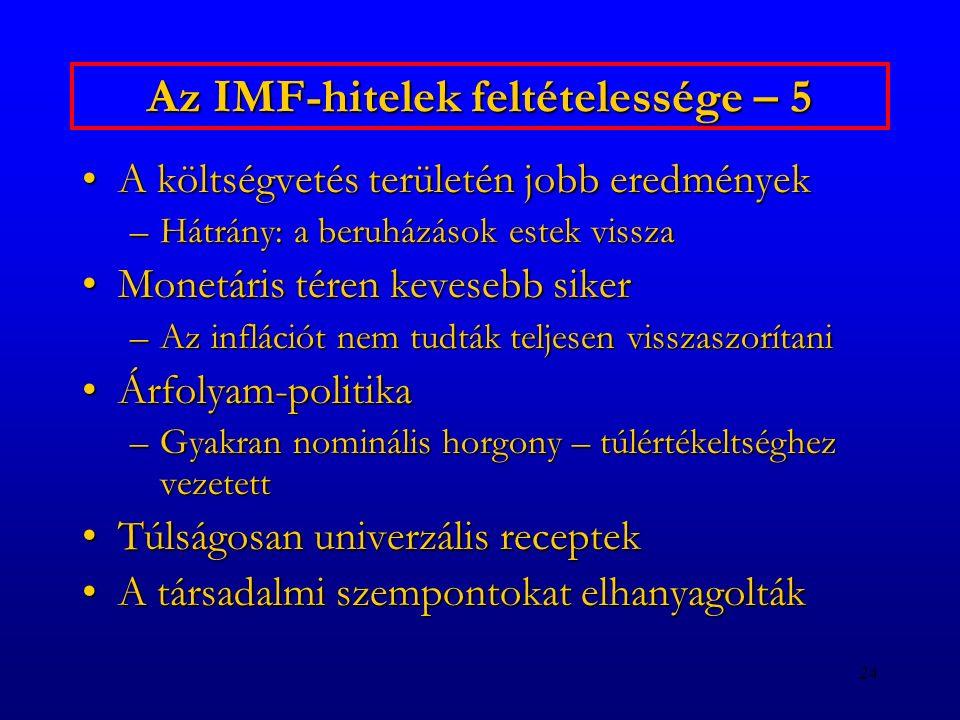 Az IMF-hitelek feltételessége – 5