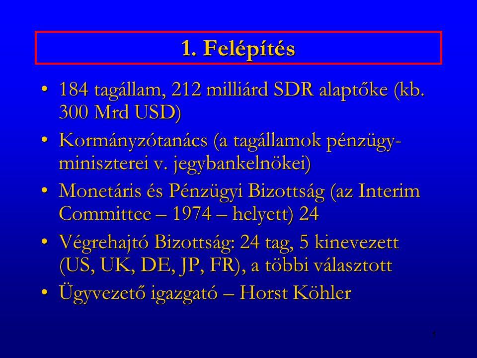 1. Felépítés 184 tagállam, 212 milliárd SDR alaptőke (kb. 300 Mrd USD)