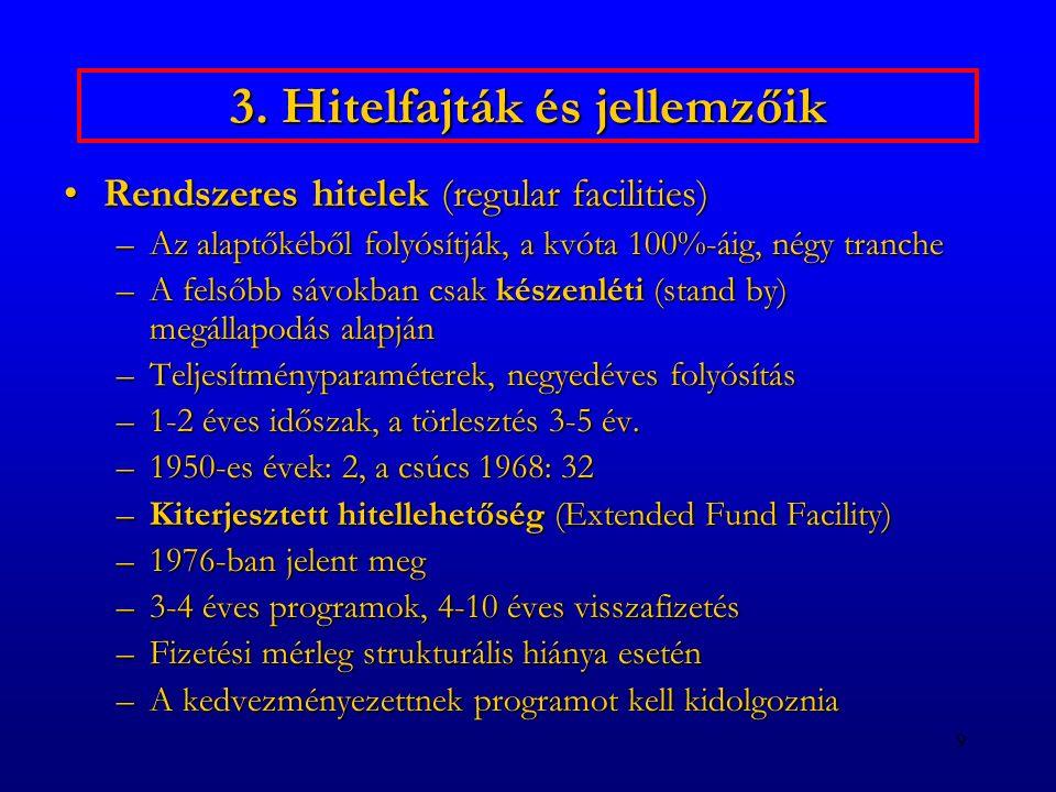 3. Hitelfajták és jellemzőik