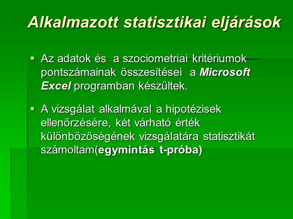 Alkalmazott statisztikai eljárások