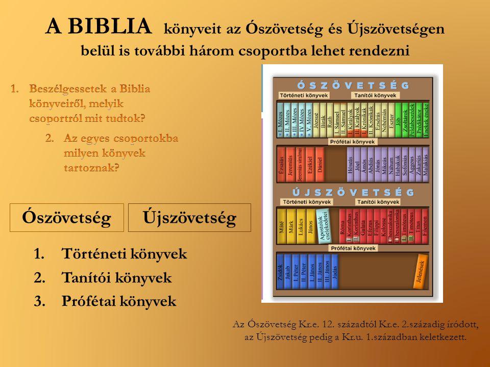 A BIBLIA könyveit az Ószövetség és Újszövetségen belül is további három csoportba lehet rendezni
